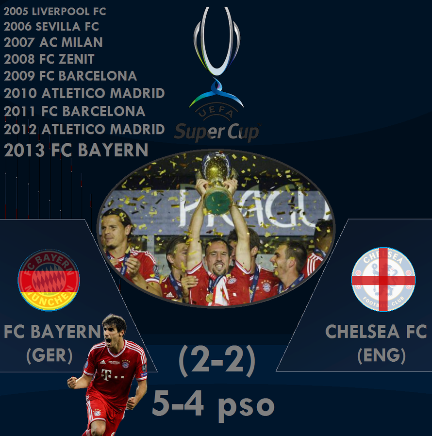 Uefa Super Cup: UEFA Super Cup Winners 2013 By Italianvolcano On DeviantART