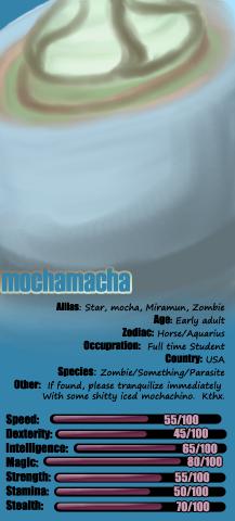 MochaMacha's Profile Picture