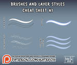 Cheat sheet #1: Brushes and Layers