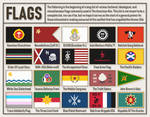 Flags Of The War #1 (AAW)