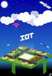 Internet of Things | Isometric Poster