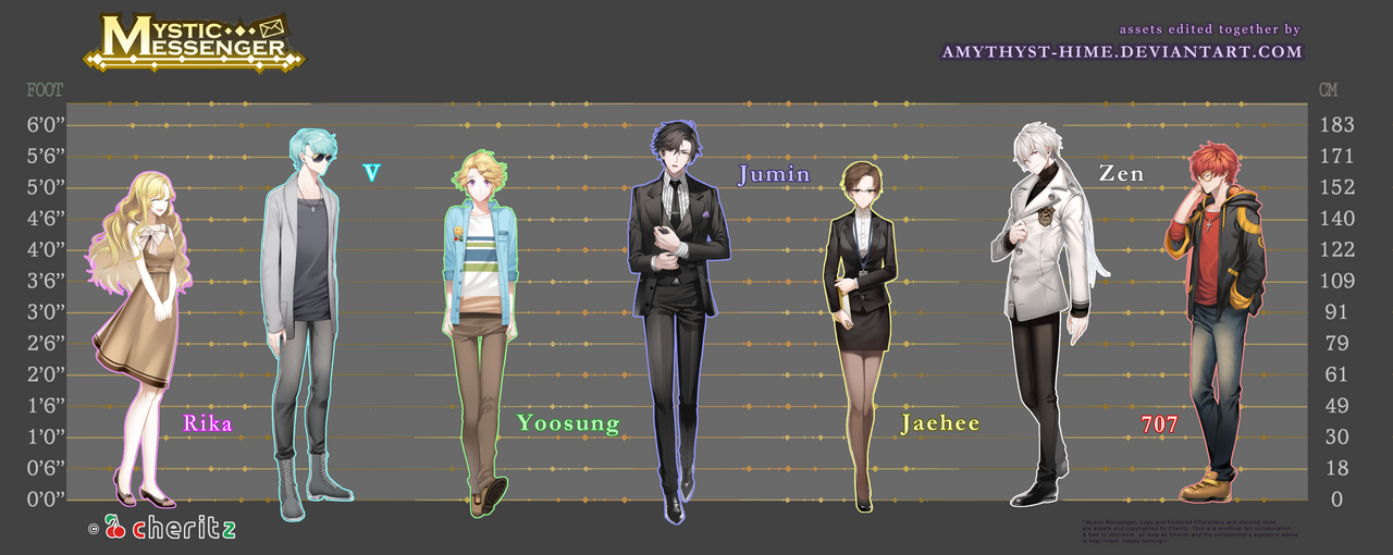 Mystic Messenger Height Chart By Amythyst Hime On Deviantart