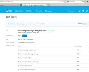 Google Analytics Test Passed