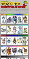 Banjosonirachi's Pokemon Meme
