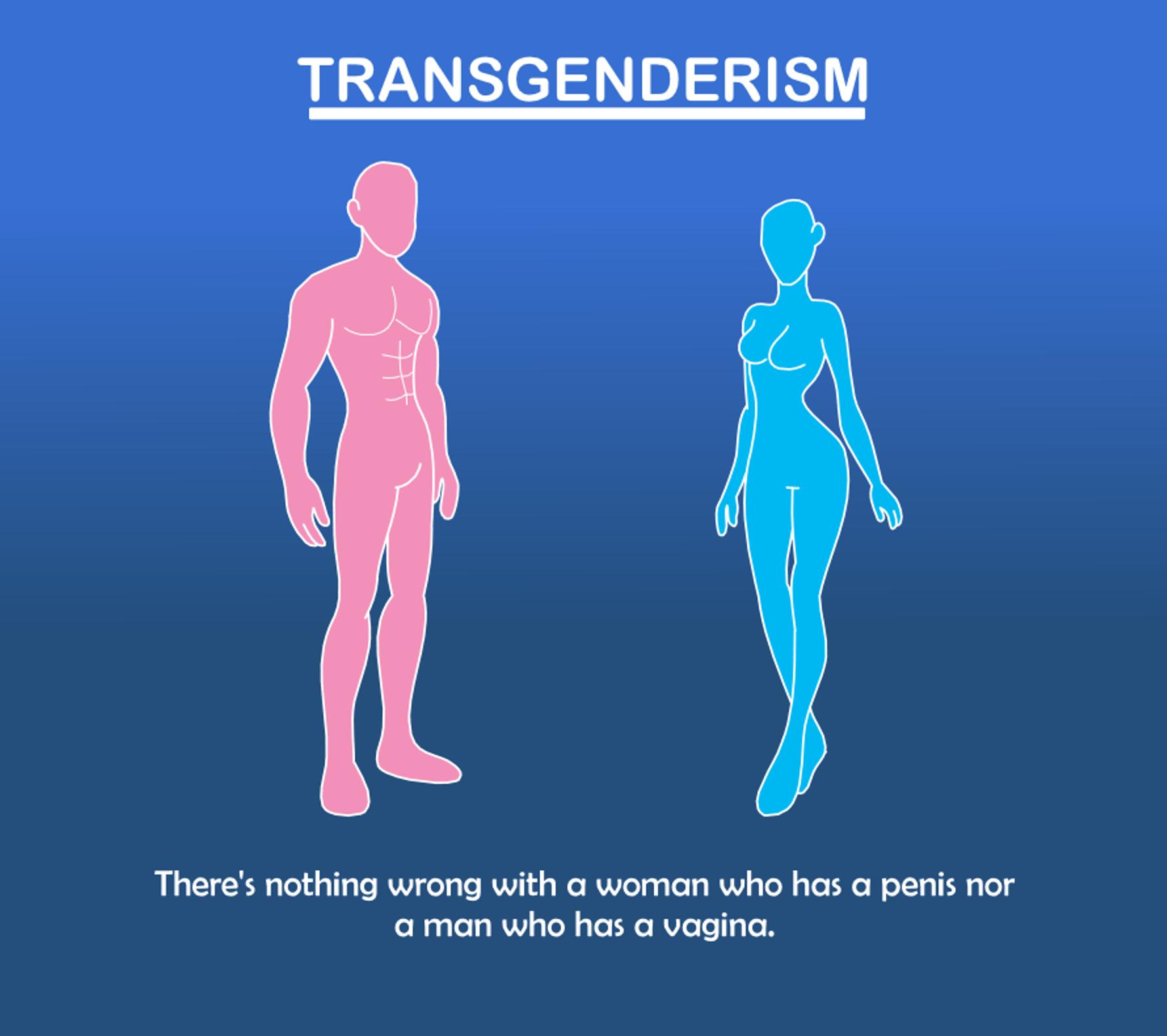 Transgenderism by IAmTheUnison on DeviantArt