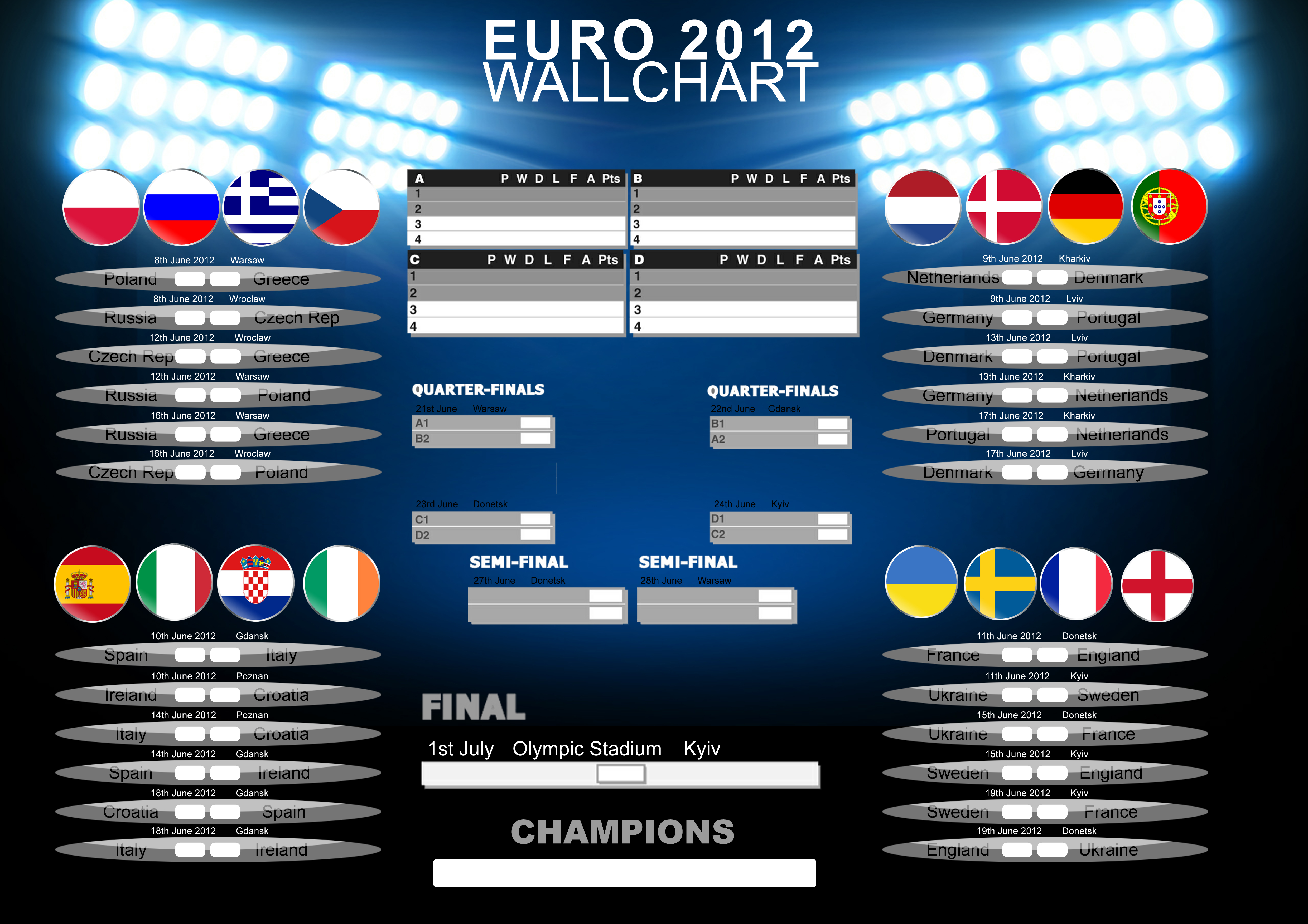 ... to euro wall chart euro wall superior by designeuro wall euro wall