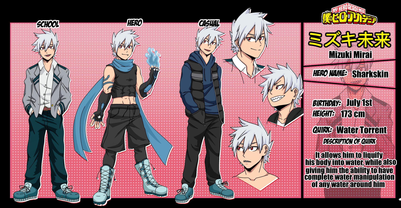 My Hero Academia: Mizuki Mirai OC Reference Sheet by