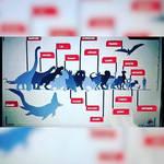 Jurassic World Fallen Kingdom dinosaur size chart