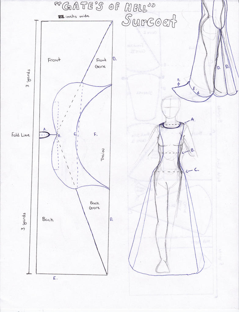 Как сшить средневековое платье своими руками выкройки пошагово