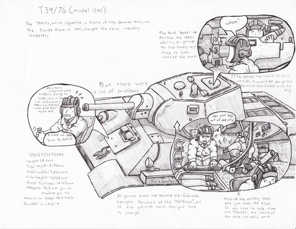 T-34/76 (mod 1941) by ObershutzeWienman