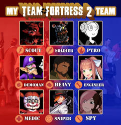 My TF2 Team by JustaRandomGourgeist