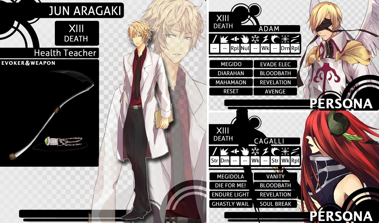 MM: Jun Aragaki by Saiko-Akarui