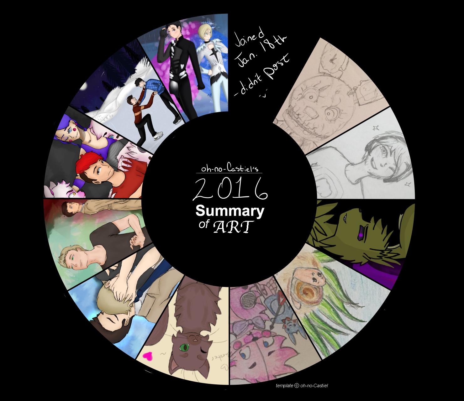 My Summary of Art 2016 by oh-no-Castiel