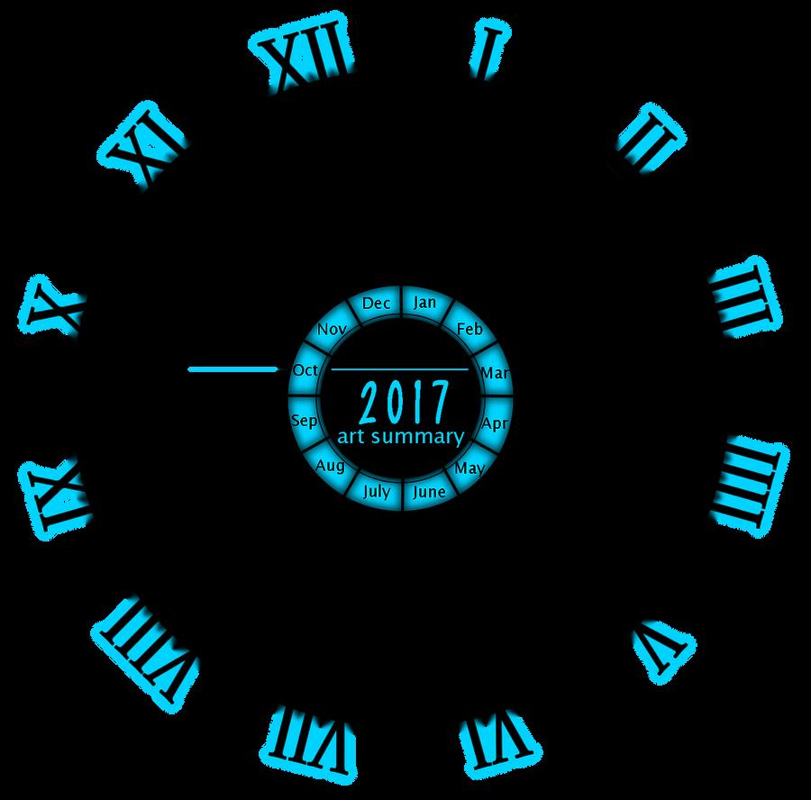 2017 Art Summary Template [ FTU ] by oh-no-Castiel