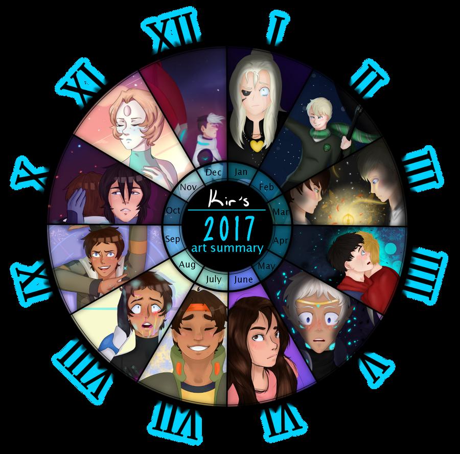 My 2017 Art Summary by oh-no-Castiel