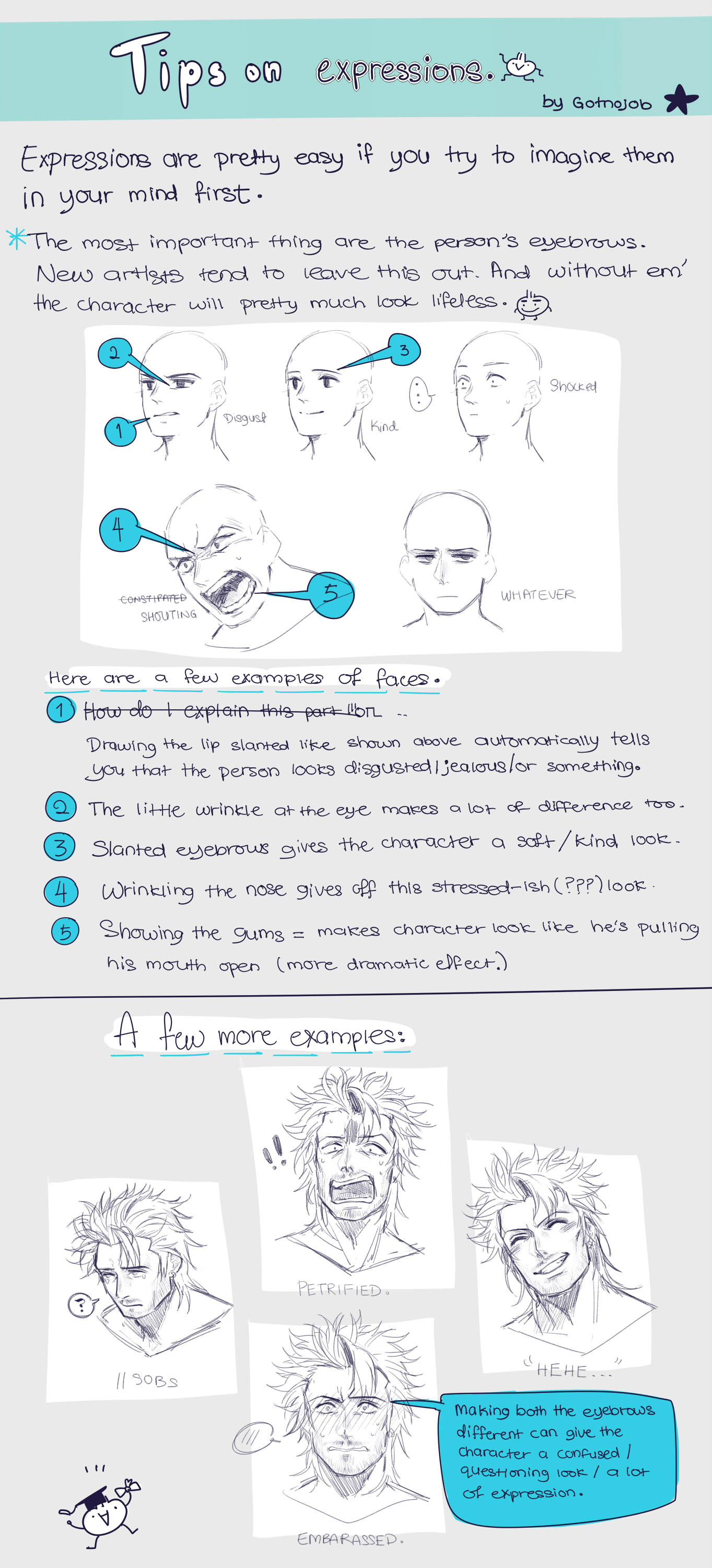 Tips on drawing expressions by GotNoJob