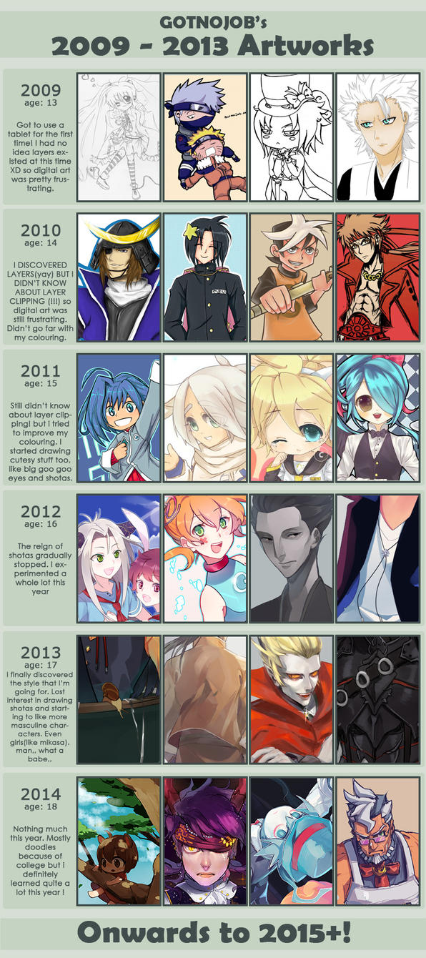 2009 - 2014 art meme by GotNoJob