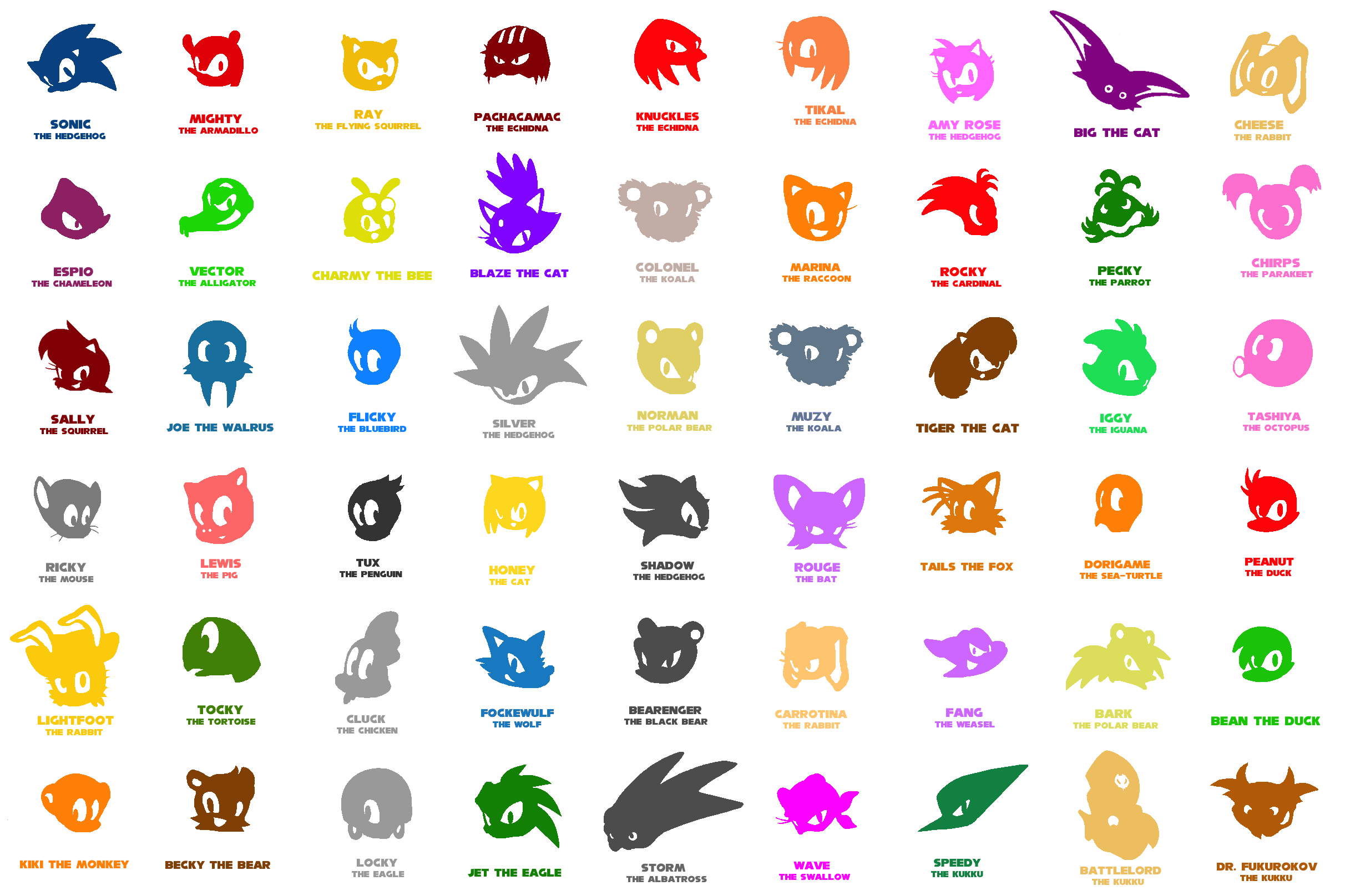 Related Keywords Amp Suggestions For Sonic Icons