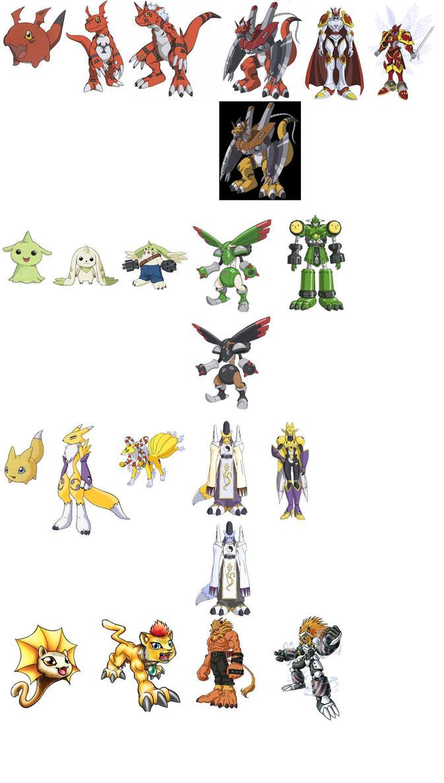 Digimon Tamers Next 1 by BigBDawg001 on DeviantArt