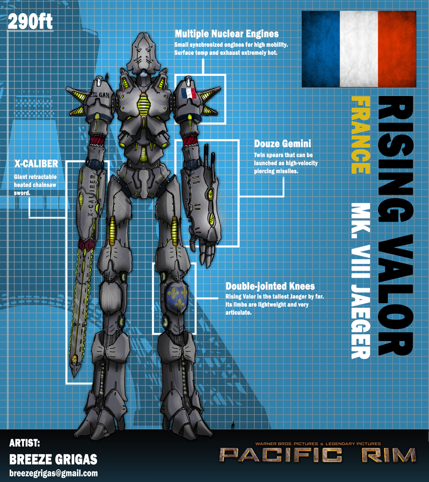 Pacific Rim: RISING VALOR by ZEroePHYRt
