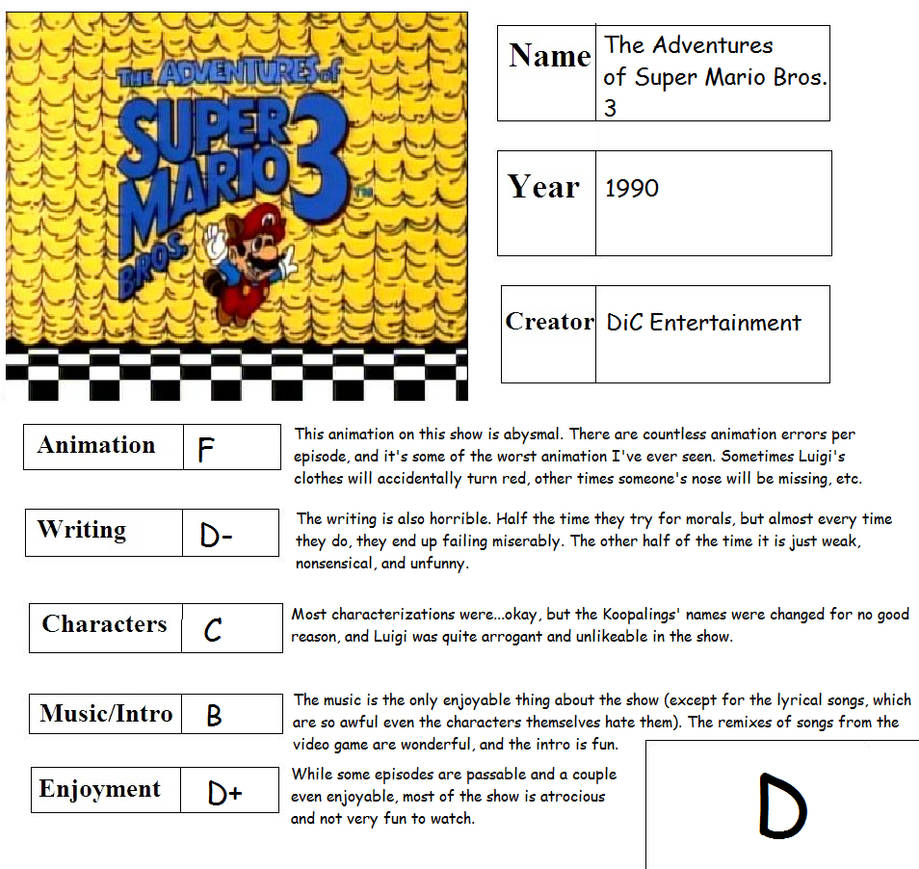 The Adventures Of Super Mario Bros 3 Scorecard By Ragameechu On