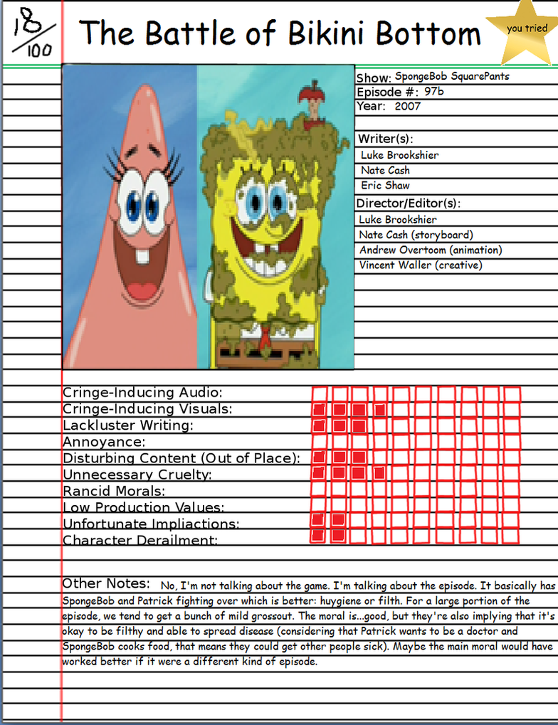 Battle of bikini bottom strategy