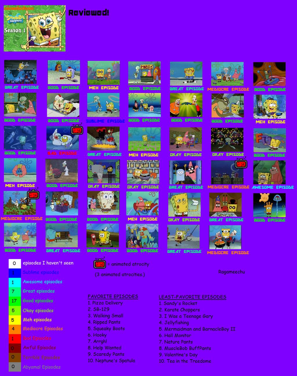 image gallery spongebob season 1