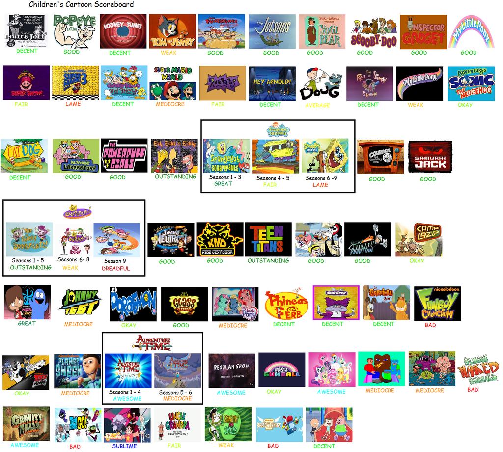 childrens cartoon scoreboard by ragameechu on deviantart