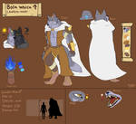 Bola Whica (Updated Reference Sheet)