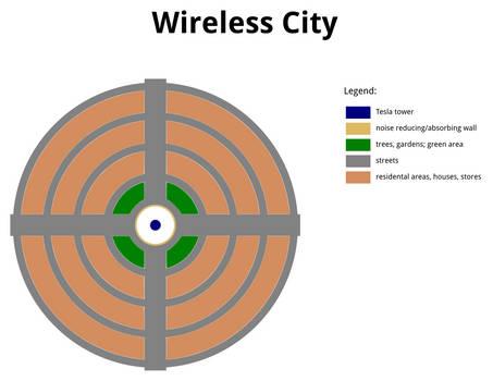 Wireless City by MarinoKlisovich