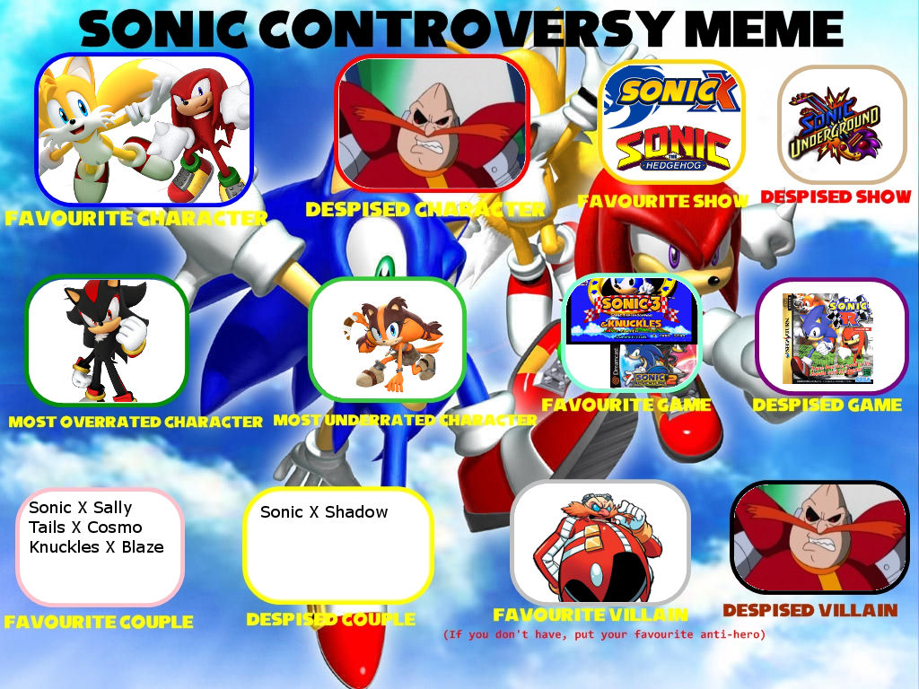 Allsonicgames Net sonic controversy memenikgutendorf on deviantart