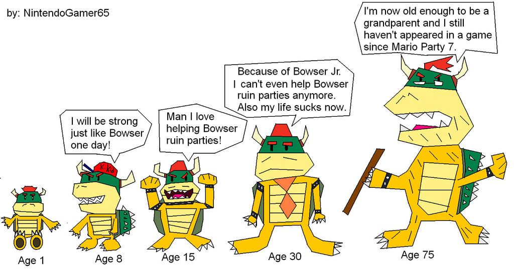 When I grow up - Koopa Kid by NintendoGamer65 on DeviantArt