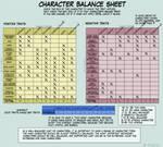 NC Character Sheet meme