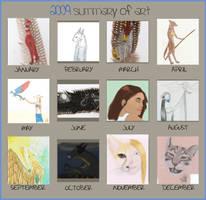Summary of 2009 by Lunareye