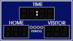Sports Jeopardy! scoreboard