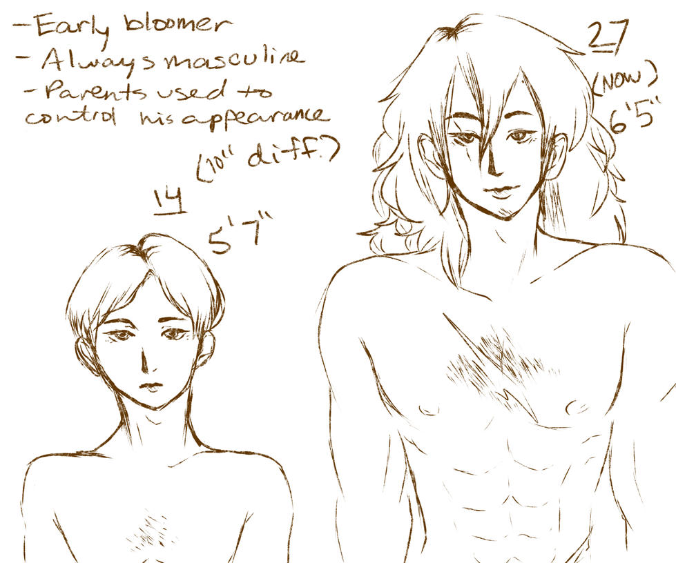 Body Comp: Levi At 14 N 27 by InsomniaSquared