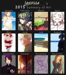 2015 in a year by laniessa