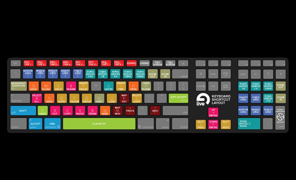 Ableton Live shortcuts keyboard map by sonnyhancock on DeviantArt
