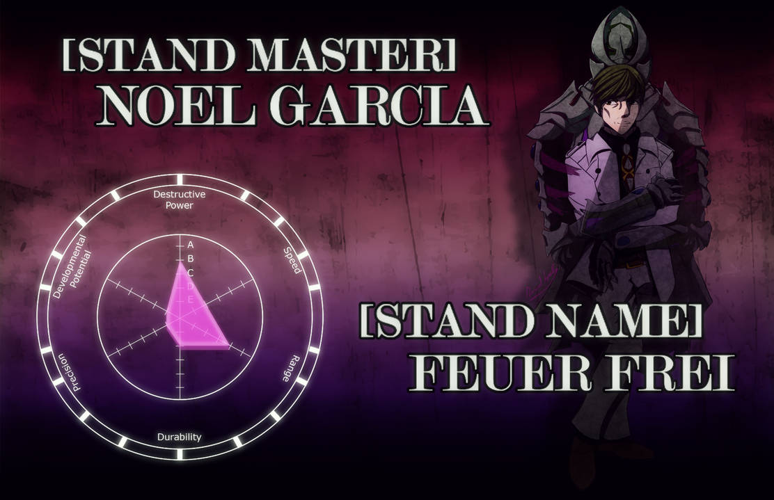 Noel and Feuer frei [STAND USER] by DarkcanxD on DeviantArt