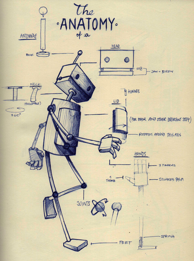 The Anatomy Of A Robot by purakashi on DeviantArt