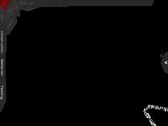 GUI by Sciocont