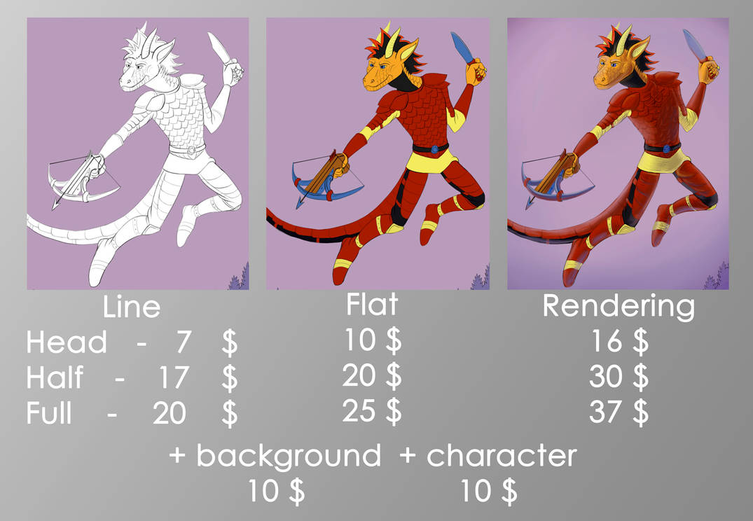 Price (Commissions open)