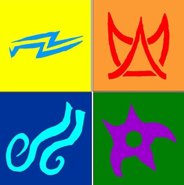 Artistic Aspects : My four aspects compiled by gluarung on deviantart
