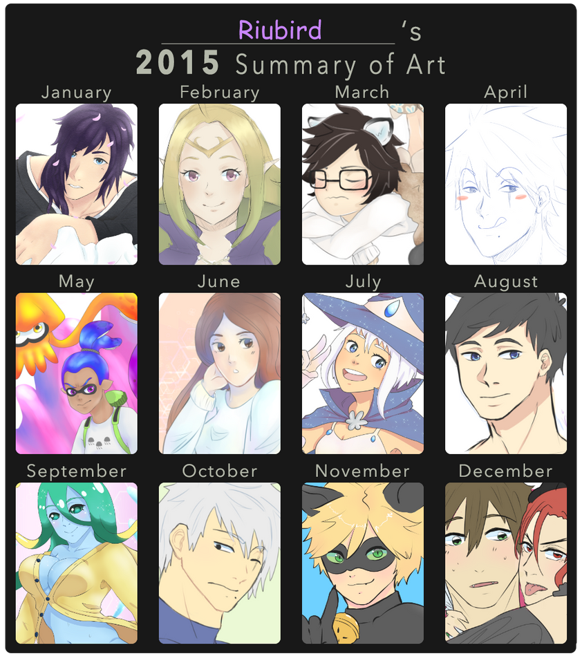 2015 Summary of Art by NeonBirdy