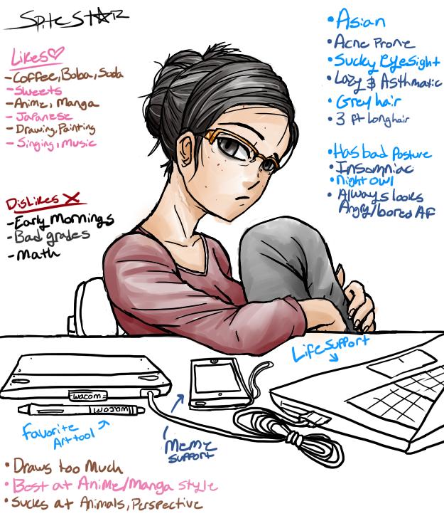 Spitestar's Profile Picture