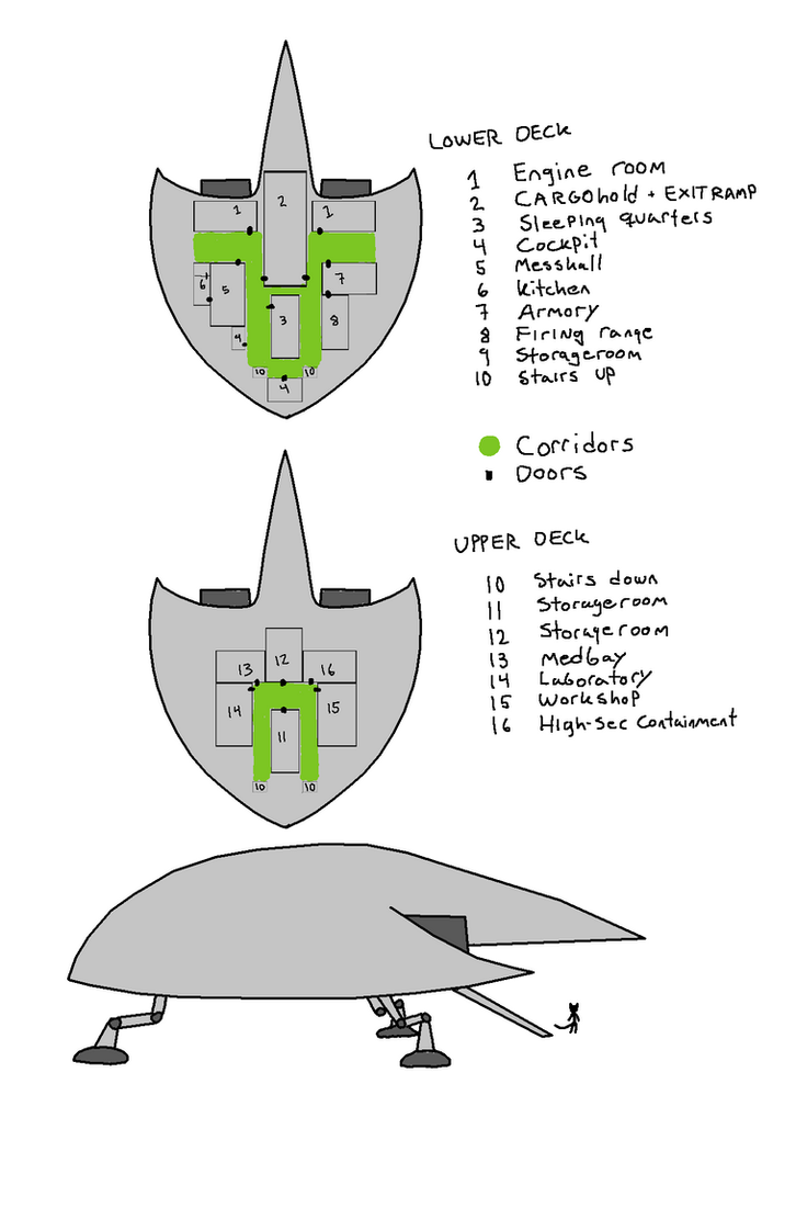Qwuedeviv Science Vessel design by Se05239