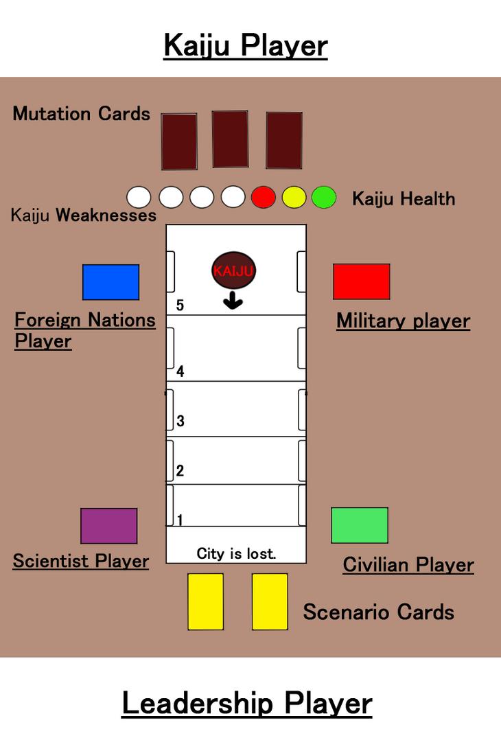 Kaiju Advance Board Game Idea by S1iTH3RUS
