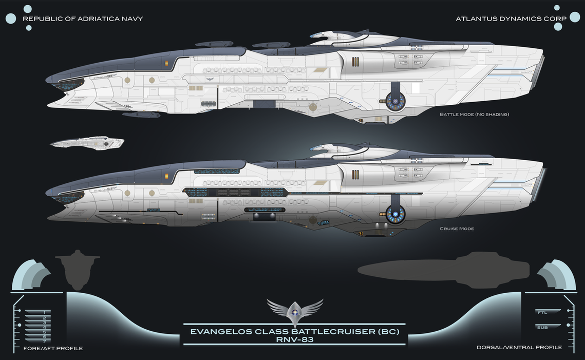 Republic Evangelos Class BC by Galen82