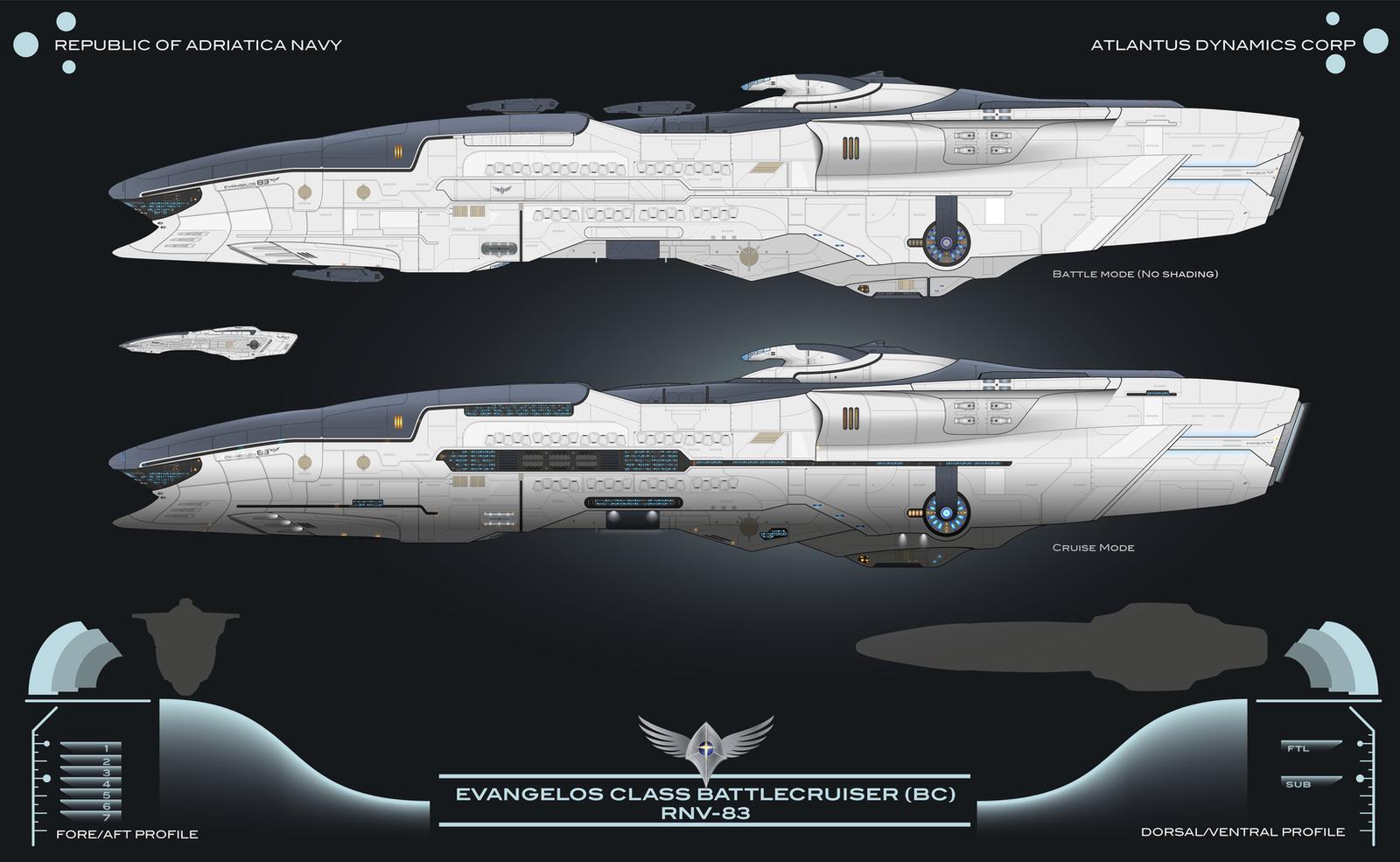 Republic Evangelos Class BC by Galen82