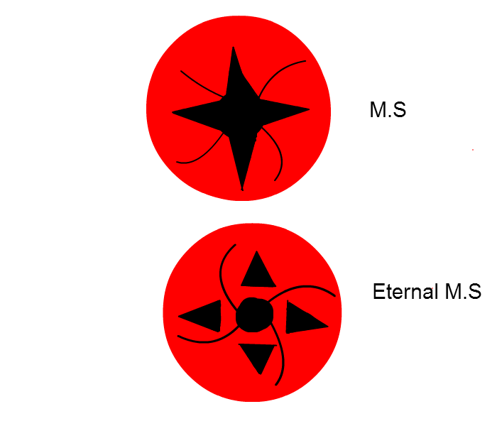 Noroi's M.S and Eternal M.S by shadowspirit777